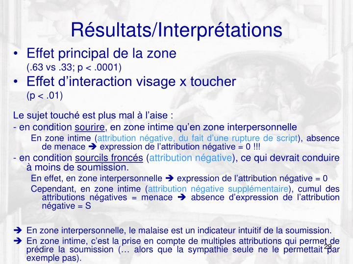 Résultats/Interprétations