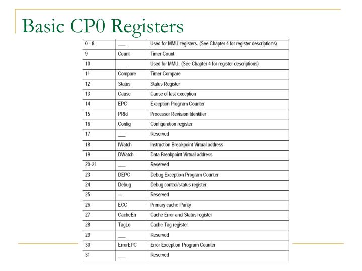 Basic CP0 Registers