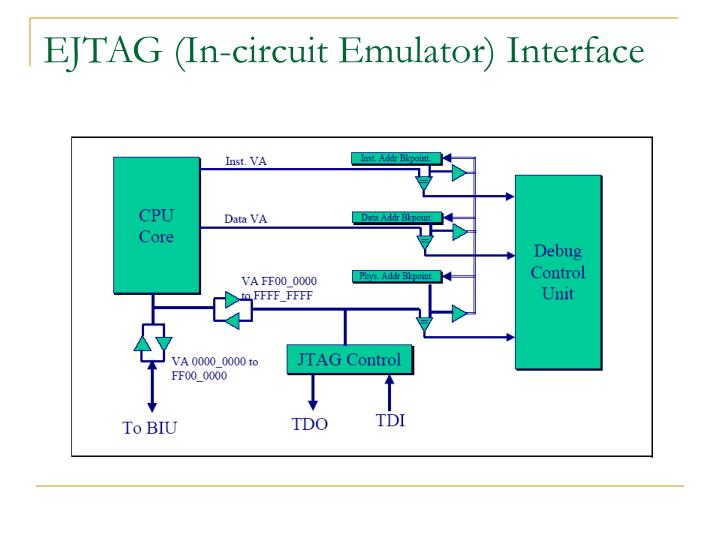 EJTAG (In-circuit Emulator) Interface
