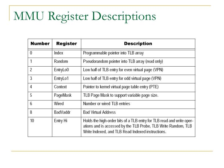 MMU Register Descriptions
