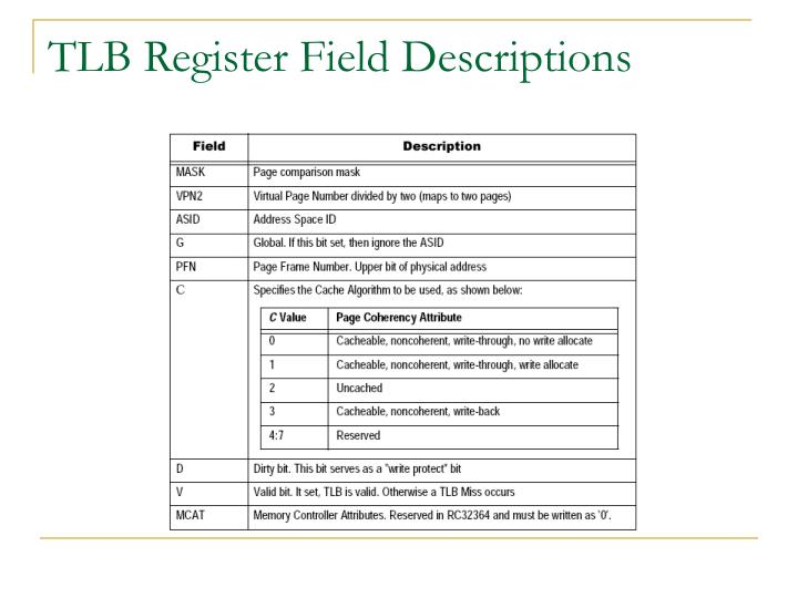 TLB Register Field Descriptions