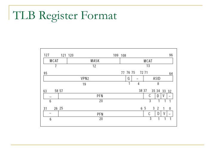 TLB Register Format
