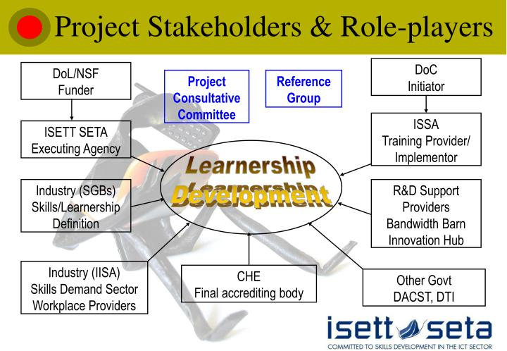 Project Stakeholders & Role-players