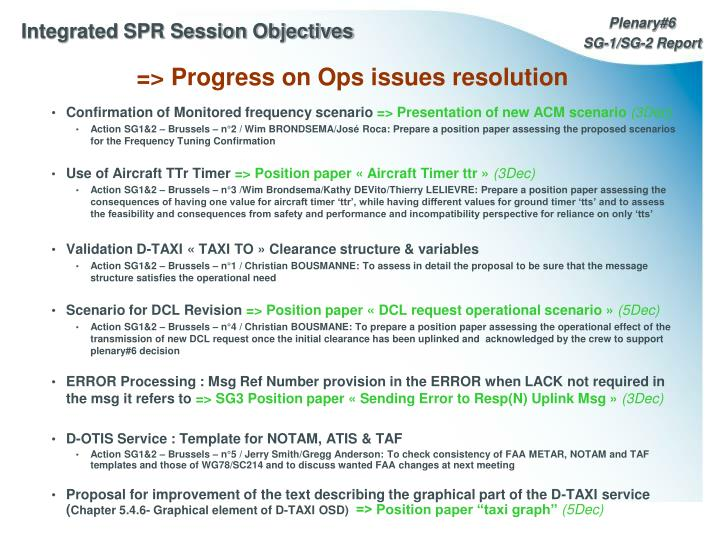 Integrated SPR Session Objectives