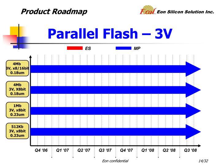 Product Roadmap