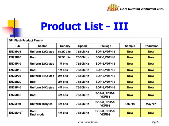 Product List - III