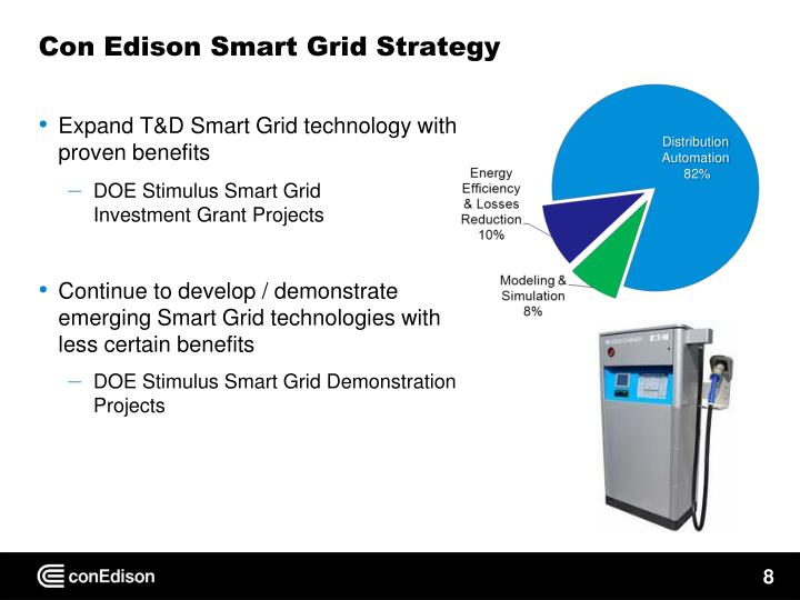 Con Edison Smart Grid Strategy