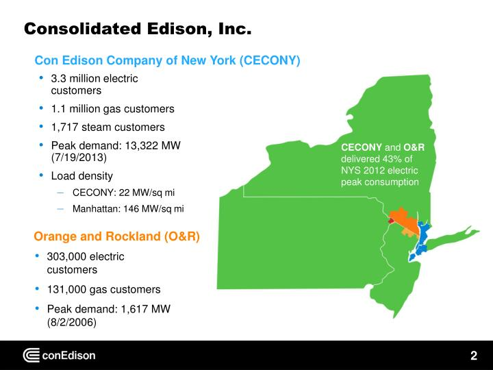 Consolidated edison inc