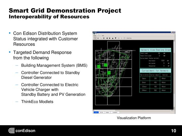Smart Grid Demonstration Project