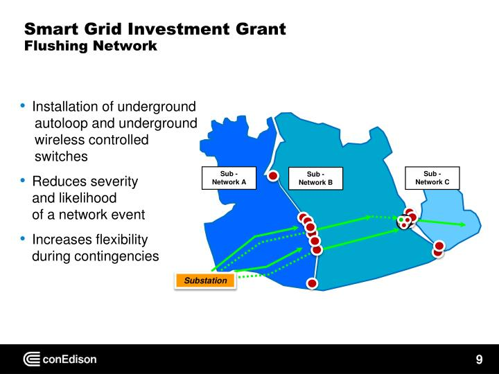 Smart Grid Investment Grant