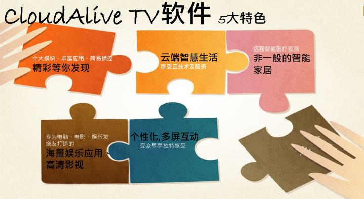 CloudAlive TV