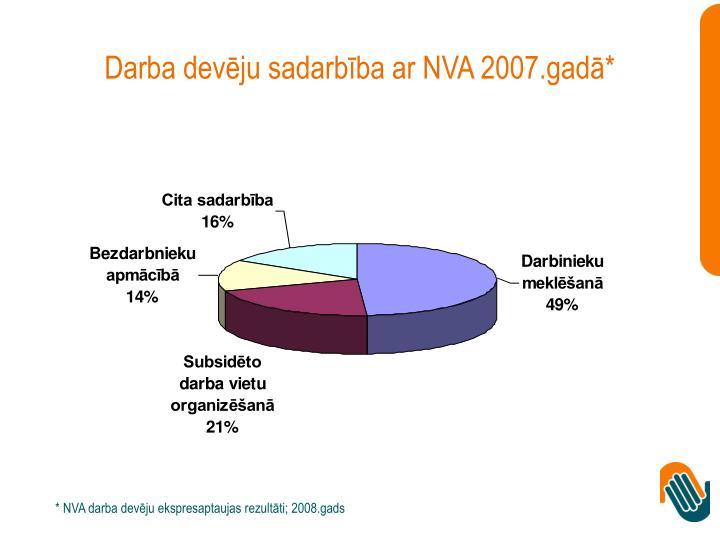 Darba devēju sadarbība ar NVA 2007.gadā*