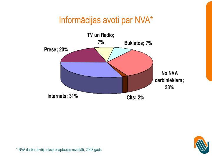 Informācijas avoti par NVA*