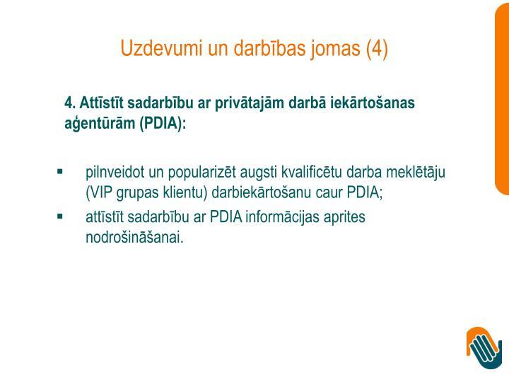 Uzdevumi un darbības jomas (4)