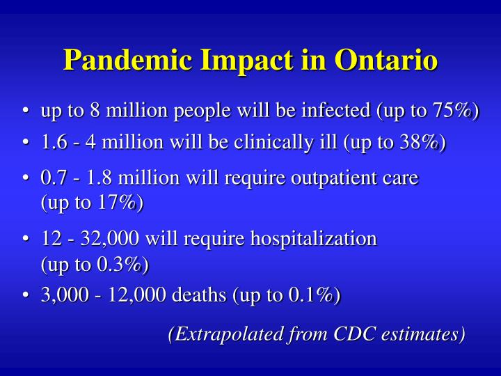 Pandemic Impact in Ontario