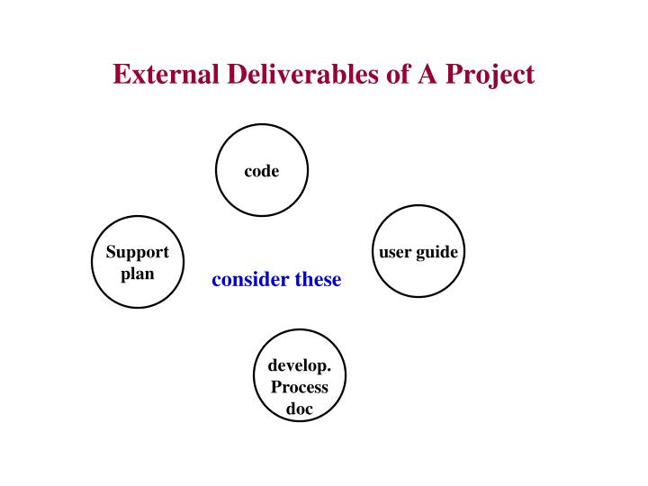 External Deliverables of A Project