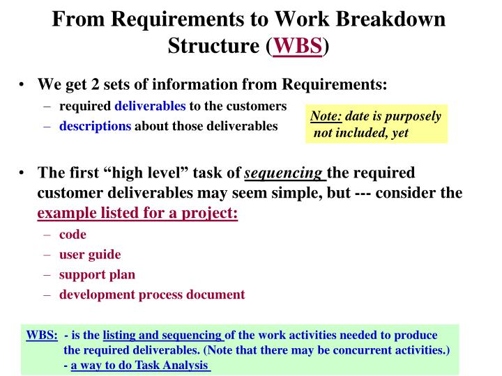From requirements to work breakdown structure wbs