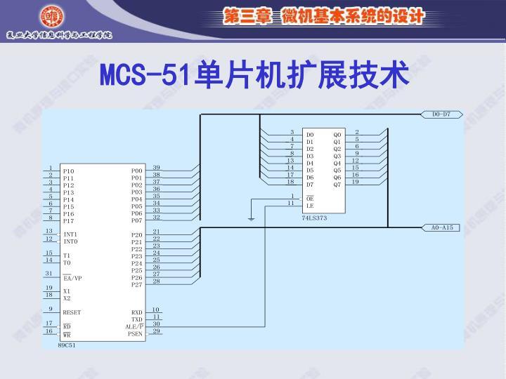 MCS-51