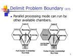 delimit problem boundary 2 3
