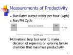 measurements of productivity