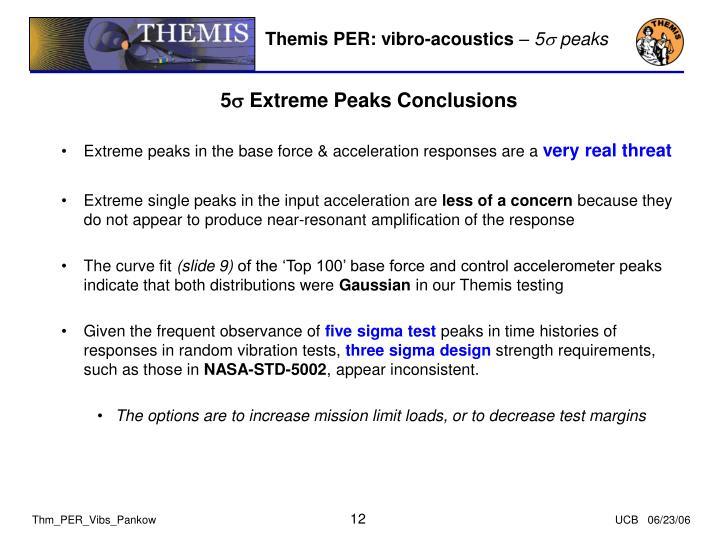 Themis PER: vibro-acoustics