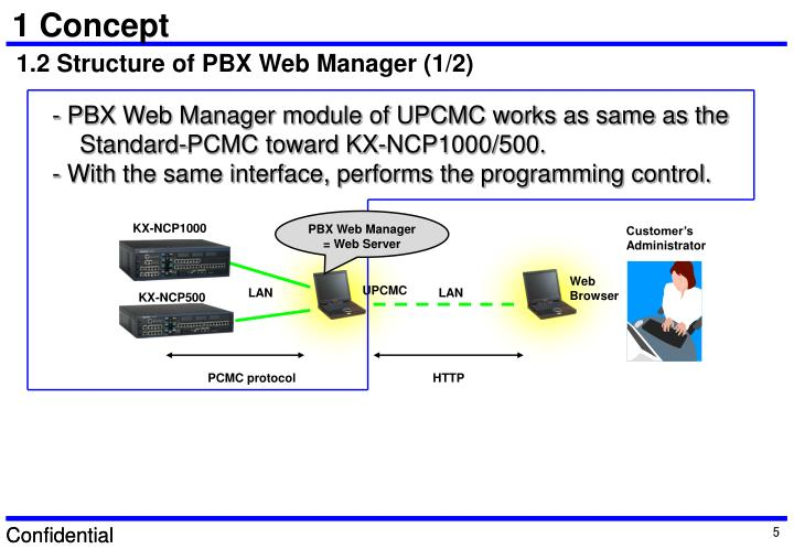 - PBX Web Manager module of UPCMC works as same as the Standard-PCMC toward KX-NCP1000/500.