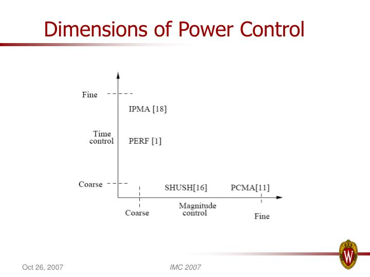 Dimensions of Power Control