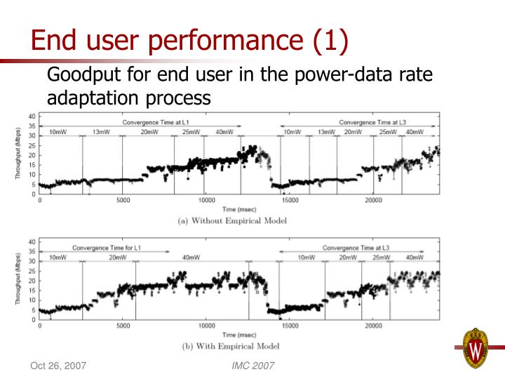 End user performance (1)