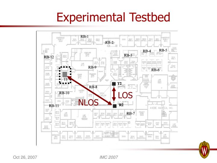 Experimental Testbed
