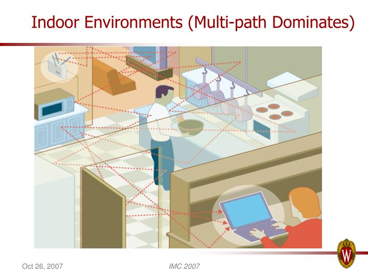 Indoor Environments (Multi-path Dominates)