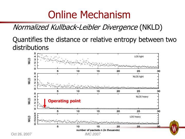 Online Mechanism