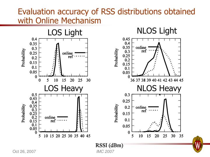 Evaluation accuracy of RSS distributions obtained with Online Mechanism