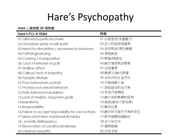 Hare's Psychopathy