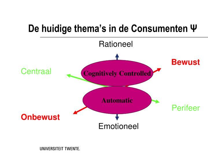 De huidige thema's in de Consumenten