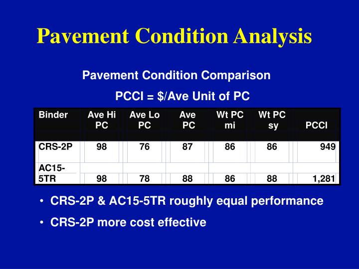 Pavement Condition Analysis