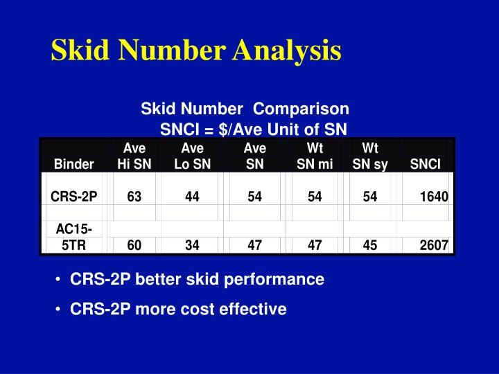 Skid Number Analysis
