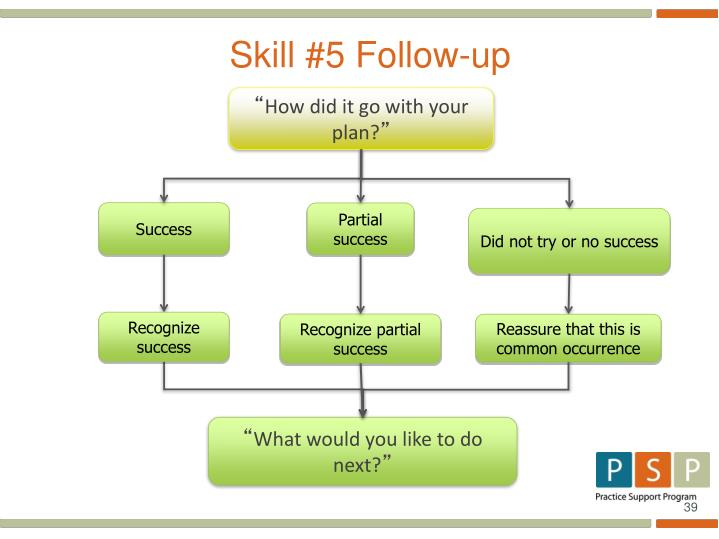 Skill #5 Follow-up