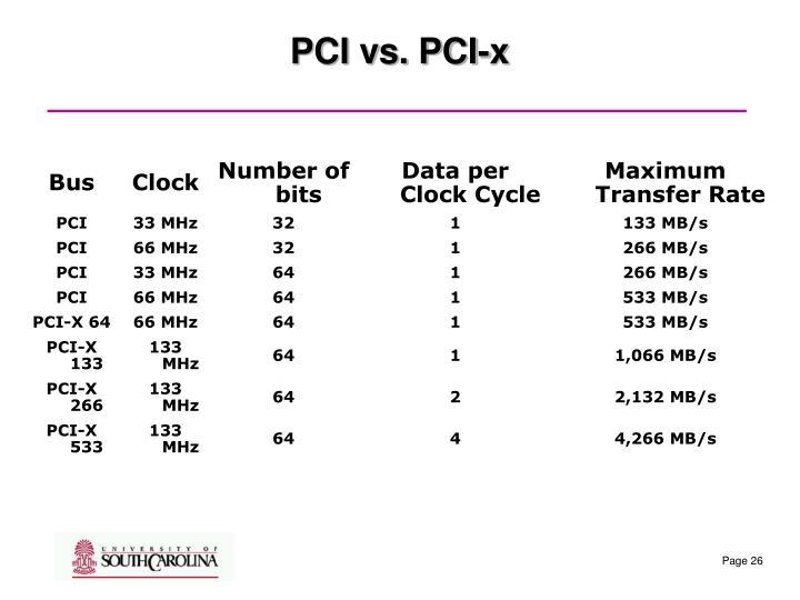 PCI vs. PCI-x