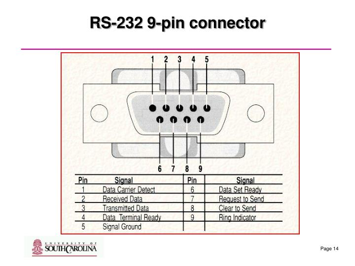 RS-232 9-pin connector