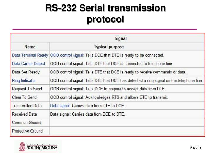 RS-232 Serial transmission protocol