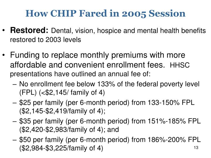 How CHIP Fared in 2005 Session