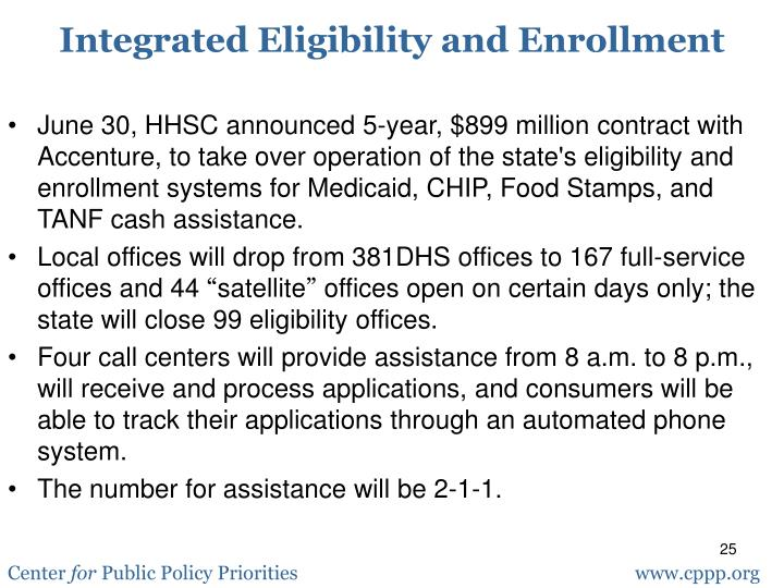 Integrated Eligibility and Enrollment