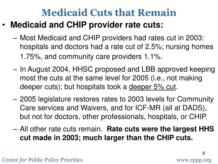 Medicaid Cuts that Remain
