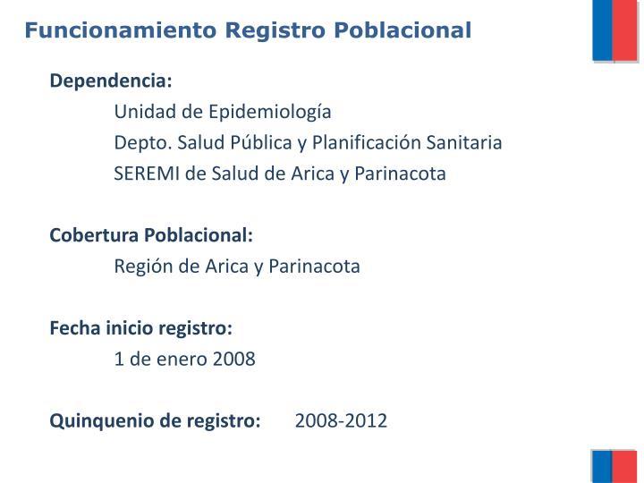 Funcionamiento Registro Poblacional