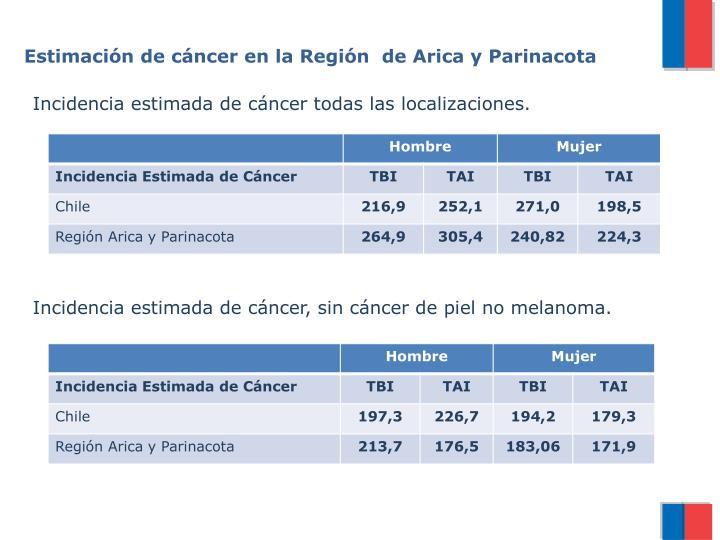 Estimación de cáncer en la Región  de Arica y Parinacota