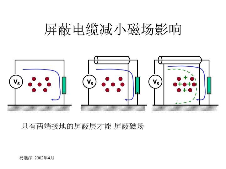 屏蔽电缆减小磁场影响
