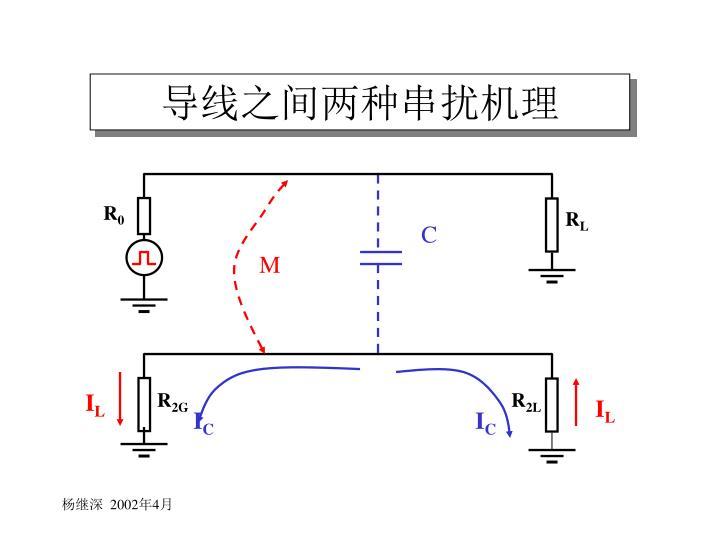 导线之间两种串扰机理