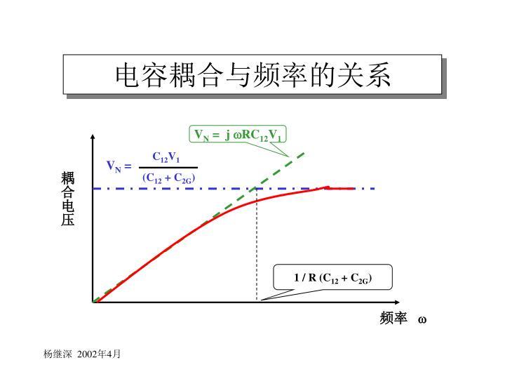电容耦合与频率的关系
