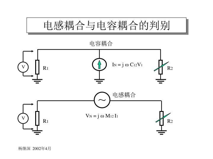 电感耦合与电容耦合的判别