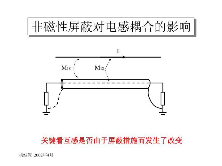 非磁性屏蔽对电感耦合的影响